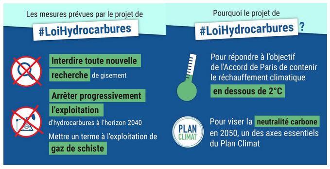 Projet de loa loi hydricarbure plan climat France